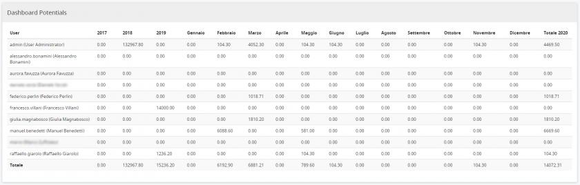 dashboard_potentials.png